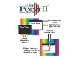 Laser Point