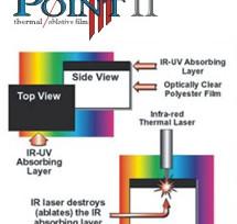 Laser Point II Film